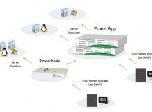 powerapp_architektur